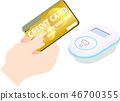 Electronic money credit card electronic payment illustration 46700355