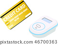 Electronic money credit card electronic payment illustration 46700363