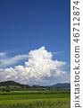 ปกคลุมของเมฆ 46712874