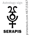 Astrology: SERAPIS (Hellenistic Graeco-Egyptian god) 46715567