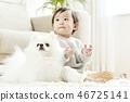 유아,베이비,아기,어린이,포메라니안,강아지,애완동물,반려동물,반려견,집 46725141