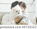 유아,베이비,아기,어린이,가족,포메라니안,강아지,애완동물,반려동물,반려견,집 46726322