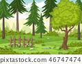 Cartoon Summer Landscape 46747474
