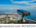 Closeup view of coin operated binocular viewer for looking 46760593