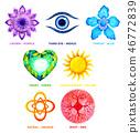 7 color of chakra symbol concept,flower,watercolor 46772839