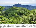 御前山보다 大岳 희망 46785876