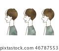 男性 - 面部表情(側面輪廓) 46787553