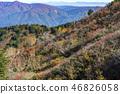 Mountain walk from Mt. Hakusan Shirakawa-go White Road, view around Mikata Iwatake 46826058