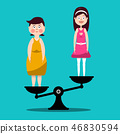 Fat and Slim Women on Scales - Vector Flat Design 46830594