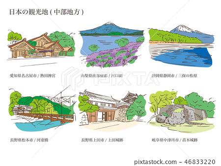 일본 관광지 (중부 지방) 46833220
