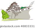 เมือง Karatsu จังหวัด Saga / ปราสาท Karatsu 46833331
