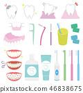 Oral Care 46838675