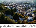 大阪住宅區 46839920