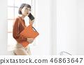 女性生意 46863647