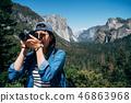 照相机 透镜 镜头 46863968
