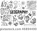 Set of geography symbols. Equipments for web banners. Vintage outline sketch for web banners. Doodle 46894490