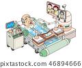 미래의 간호 이미지 (목욕 편) 46894666