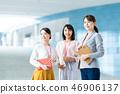 女商人 46906137