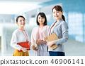 หญิงธุรกิจ 46906141