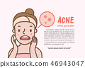 Acne woman cartoon action half body layout banner 46943047