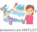더러운 욕실과 곤란 여성 46971227