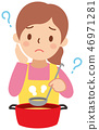 Question of cooking 46971281