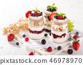 food fruit diet 46978970