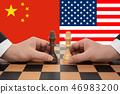 美中峰會,中國,美國,國際象棋,談判 46983200