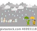 雨衣 儿童 孩子 46993118