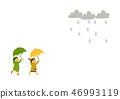 雨衣 儿童 孩子 46993119