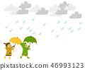 雨衣 儿童 孩子 46993123