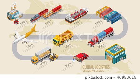 Scheme of delivery service from factory to warehouse 46993619