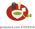 Tea ceremony Matcha tea Tea (Urasen family style) 47049358