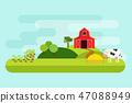 농장, 농원, 농지 47088949