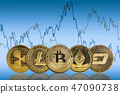 crypto currency and chart 47090738