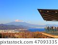 富士山 日本平原 日本平 47093335