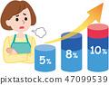 增加消費稅上繳稅 47099539