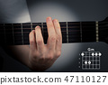 Guitar chord on a dark background. G Minor Chord. Gm tab fingering 47110127