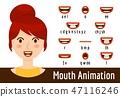 Mouth Lip Sync set 47116246