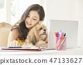 女人寵物生活方式業務 47133627