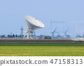 Giant radio telescopes search for extraterrestrial life. 47158313