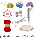 Flatvector set of tools and materials for sewing and knitting. Tailoring equipment. Needlework 47176653