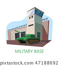 American or USA military base building and tank. 47188692
