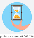 Hand with hourglass. Time management. Time is money. Managing time resources 47246854