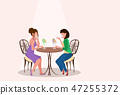 two women friends sitting cafe and eating ice cream female friendship communication concept girls 47255372