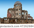 Atomic bomb dome high contrast 47262684