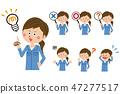 person, blue collar worker, laborer 47277517