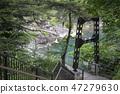 Iwate Prefecture Ichinoseki City 47279630