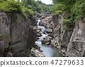 Iwate Prefecture Ichinoseki City 47279633