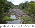 Iwate Prefecture Ichinoseki City 47279634